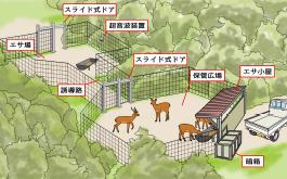 鏡板加工ロボットシステム