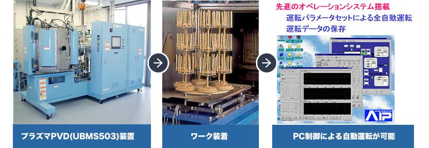 UBMS503の操作性と成膜01