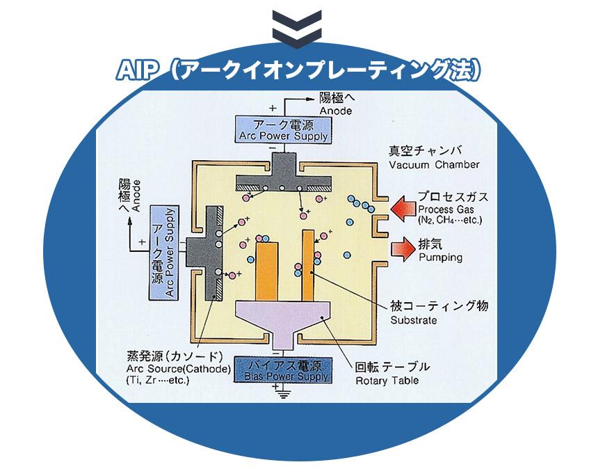 UBMS503の操作性と成膜02